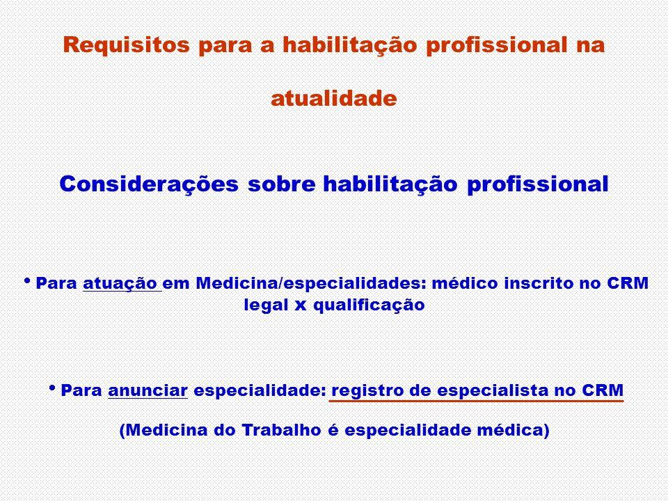 Requisitos para a habilitação profissional na atualidade