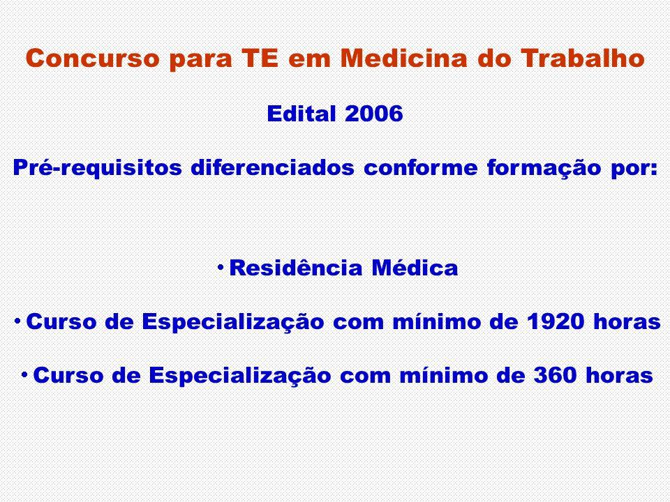 Concurso para TE em Medicina do Trabalho