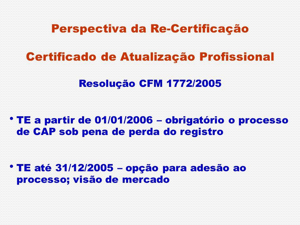 Perspectiva da Re-Certificação Certificado de Atualização Profissional