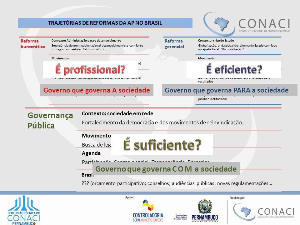 TRAJETÓRIAS DE REFORMAS DA AP NO BRASIL