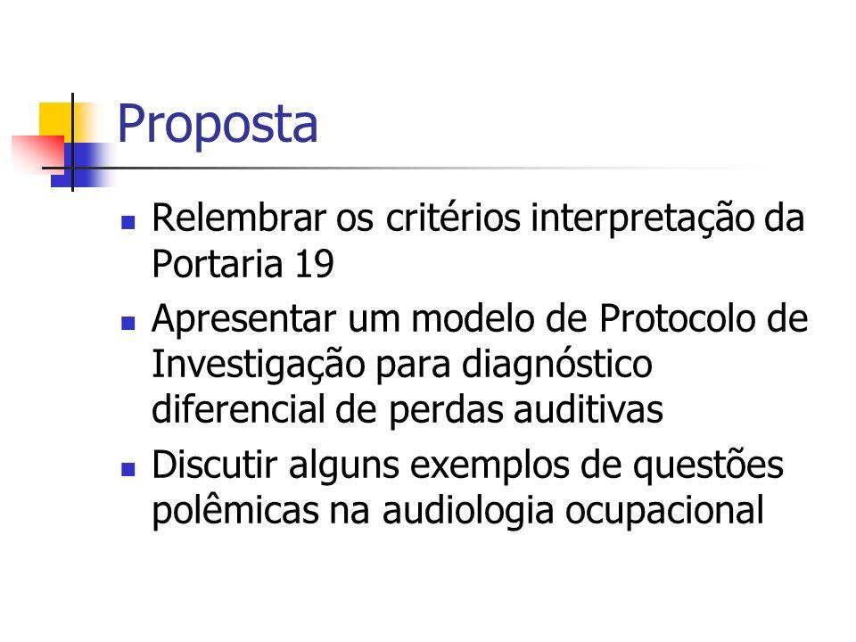Proposta Relembrar os critérios interpretação da Portaria 19