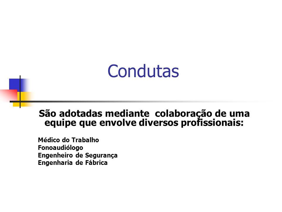 Condutas São adotadas mediante colaboração de uma equipe que envolve diversos profissionais: Médico do Trabalho.
