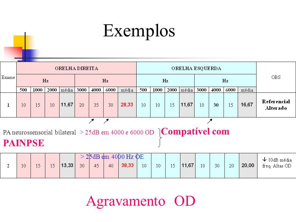 Exemplos Agravamento OD