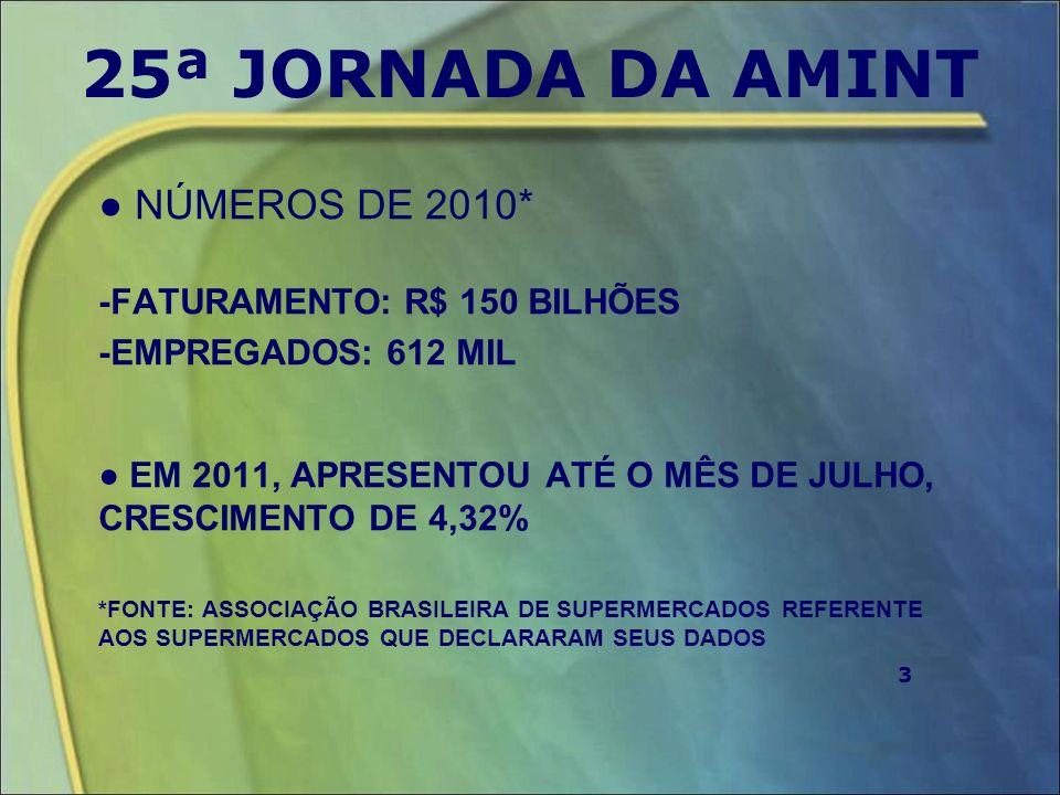 25ª JORNADA DA AMINT ● NÚMEROS DE 2010* -FATURAMENTO: R$ 150 BILHÕES
