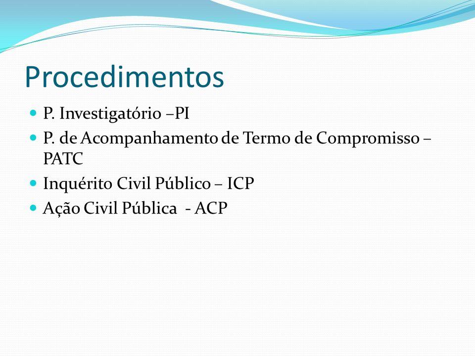 Procedimentos P. Investigatório –PI