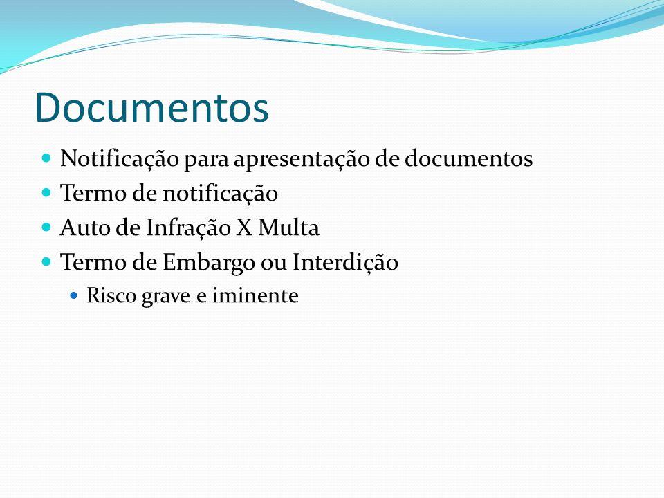Documentos Notificação para apresentação de documentos