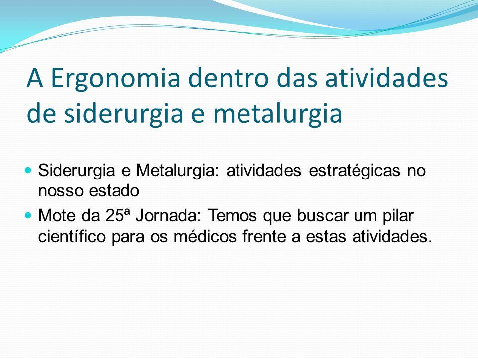 A Ergonomia dentro das atividades de siderurgia e metalurgia