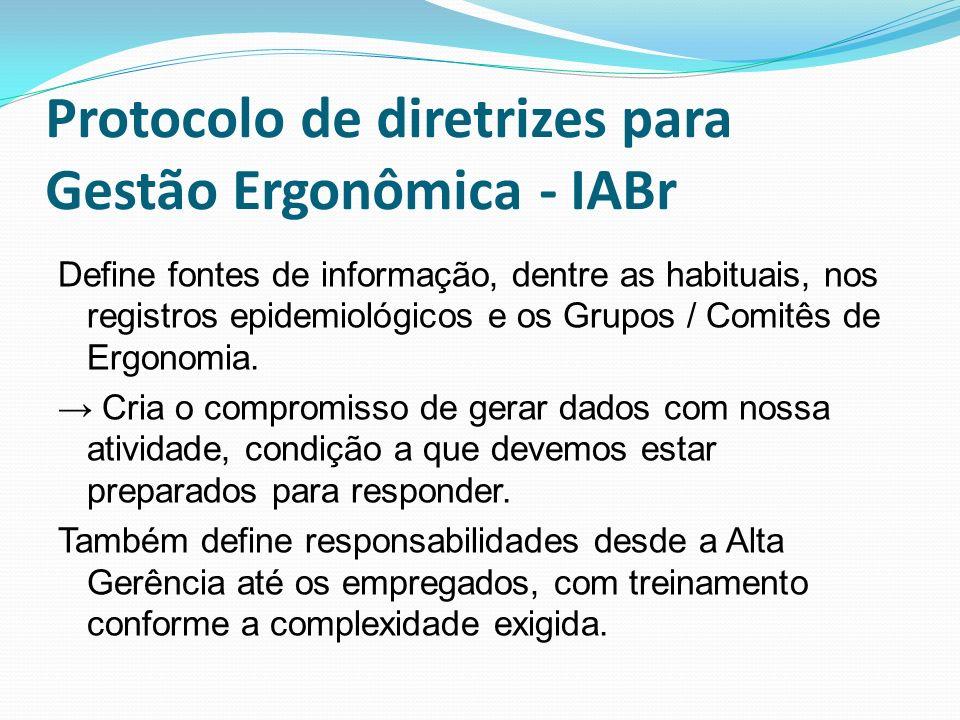 Protocolo de diretrizes para Gestão Ergonômica - IABr