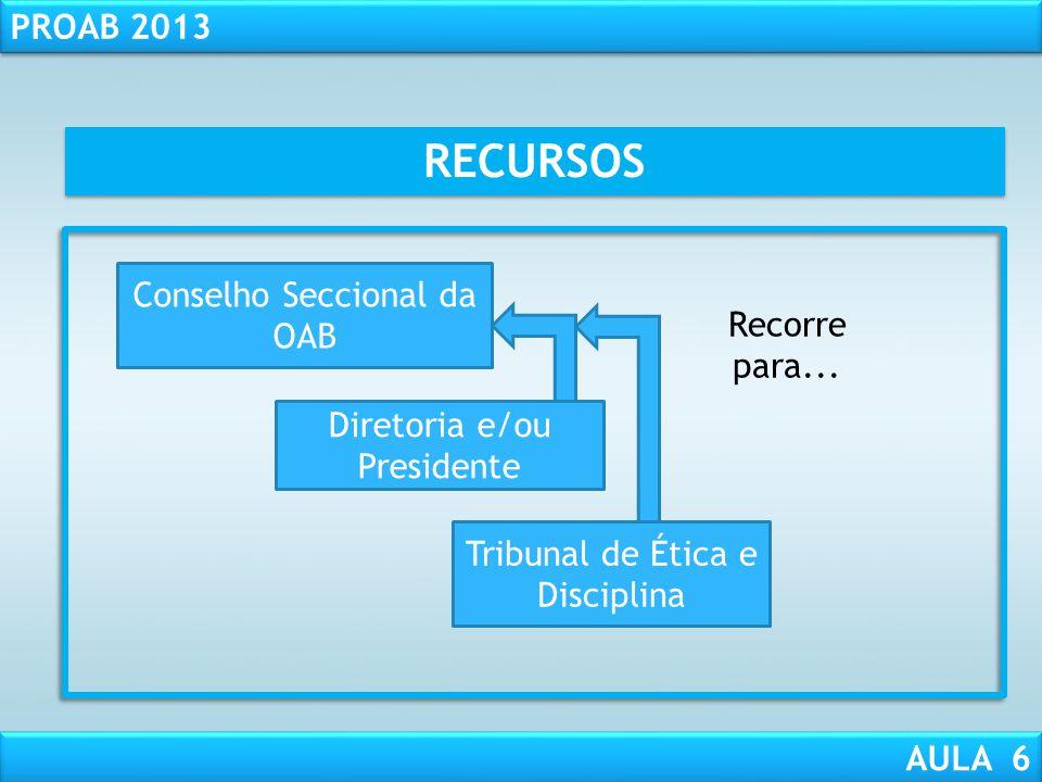 RECURSOS Conselho Seccional da OAB Recorre para...