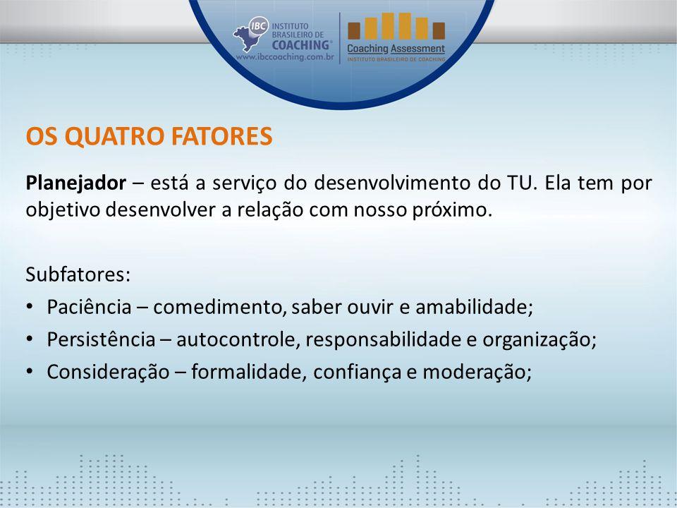 OS QUATRO FATORES Planejador – está a serviço do desenvolvimento do TU. Ela tem por objetivo desenvolver a relação com nosso próximo.