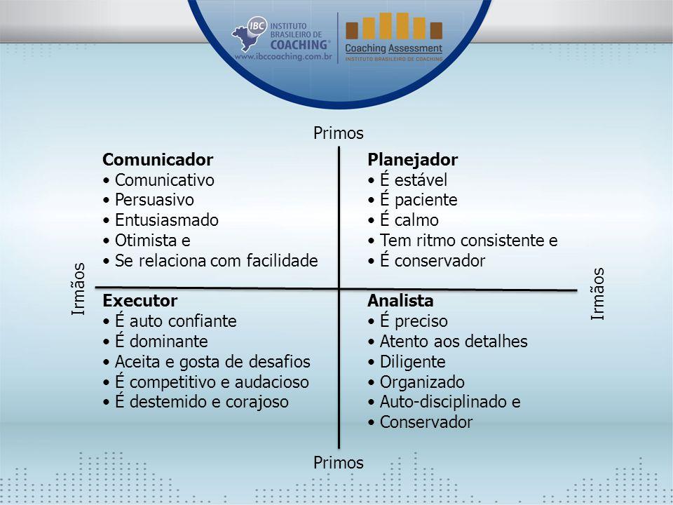 Primos Comunicador. • Comunicativo. • Persuasivo. • Entusiasmado. • Otimista e. • Se relaciona com facilidade.