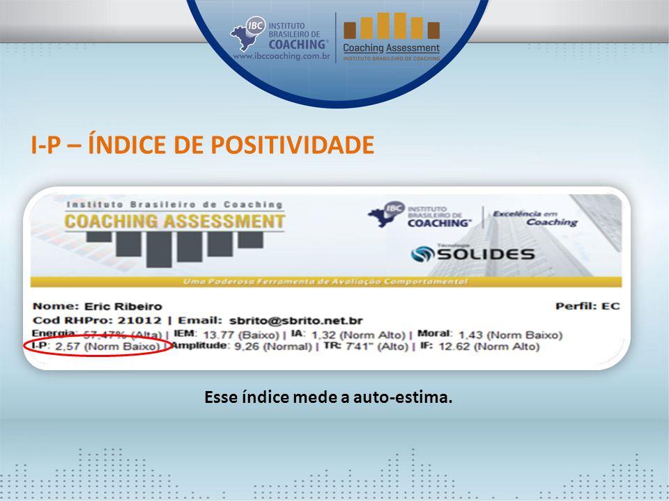 I-P – Índice de Positividade