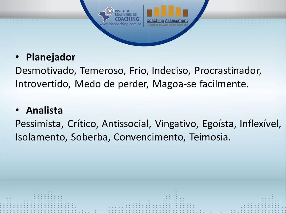 Planejador Desmotivado, Temeroso, Frio, Indeciso, Procrastinador, Introvertido, Medo de perder, Magoa-se facilmente.