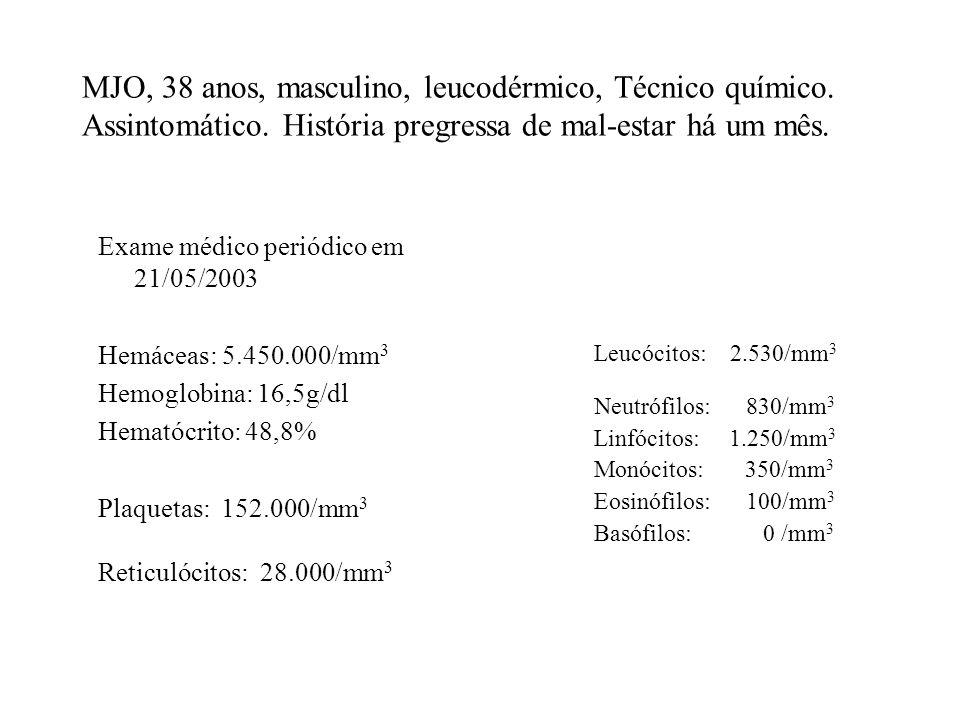 MJO, 38 anos, masculino, leucodérmico, Técnico químico. Assintomático