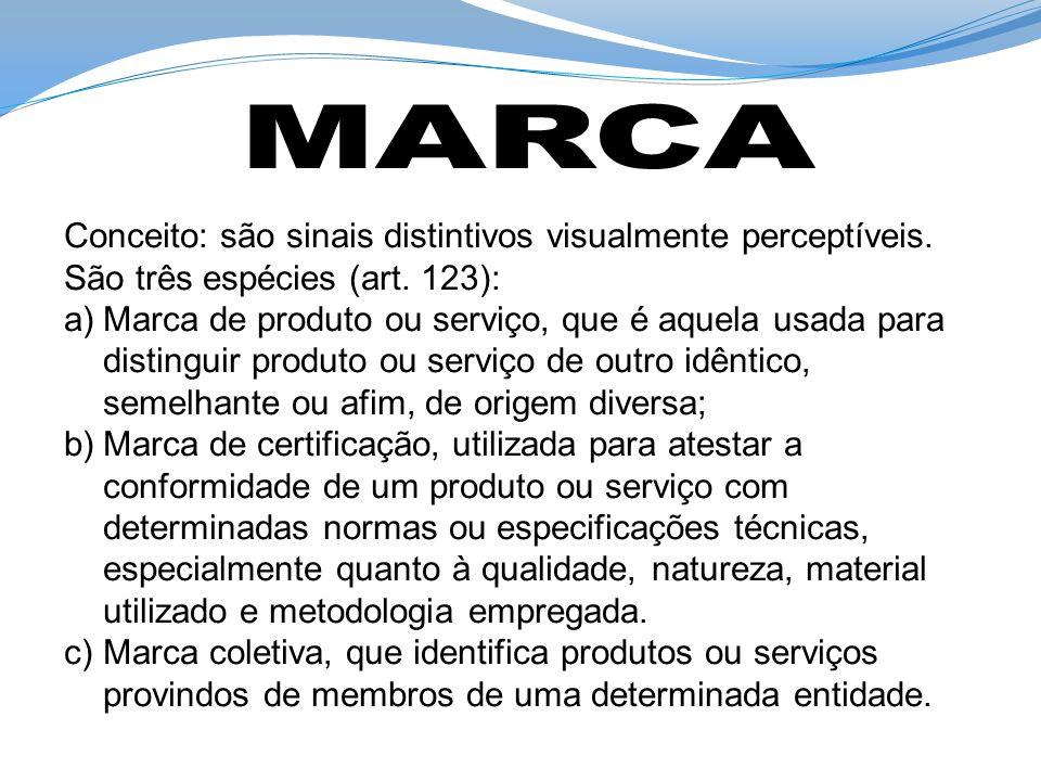 MARCA Conceito: são sinais distintivos visualmente perceptíveis.