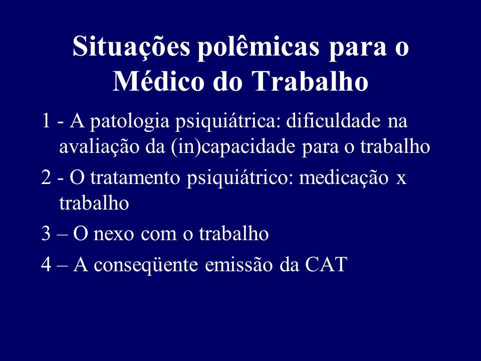 Situações polêmicas para o Médico do Trabalho