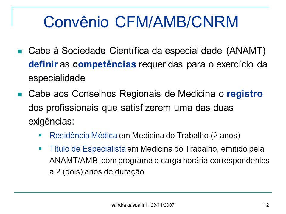 Convênio CFM/AMB/CNRM