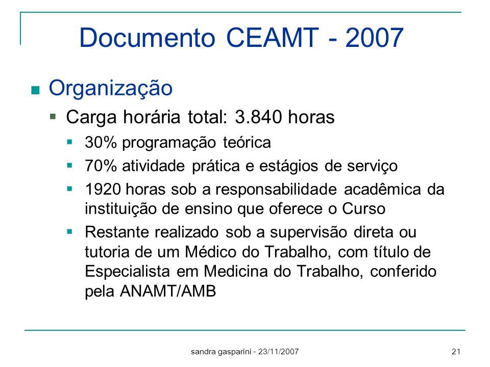 Documento CEAMT - 2007 Organização Carga horária total: 3.840 horas