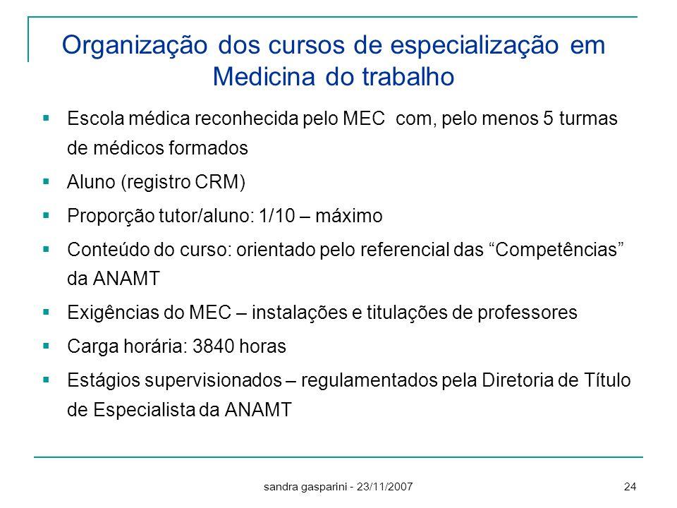 Organização dos cursos de especialização em Medicina do trabalho