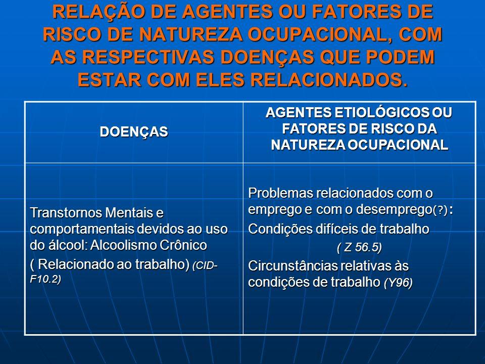 AGENTES ETIOLÓGICOS OU FATORES DE RISCO DA NATUREZA OCUPACIONAL