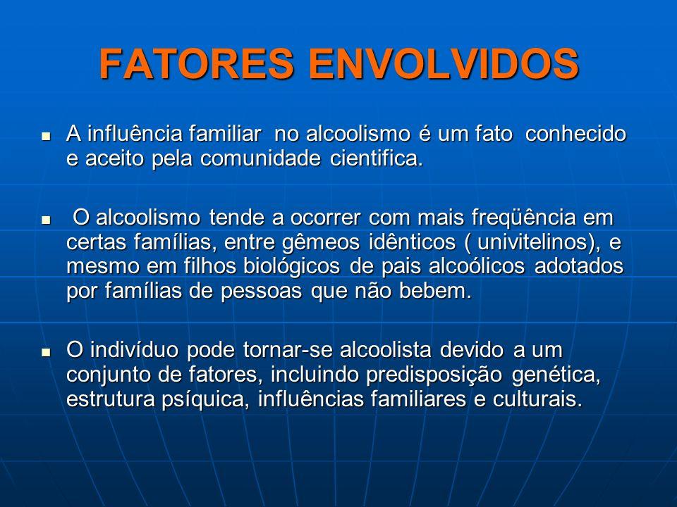 FATORES ENVOLVIDOSA influência familiar no alcoolismo é um fato conhecido e aceito pela comunidade cientifica.