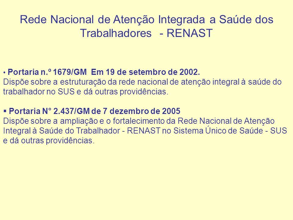 Rede Nacional de Atenção Integrada a Saúde dos Trabalhadores - RENAST