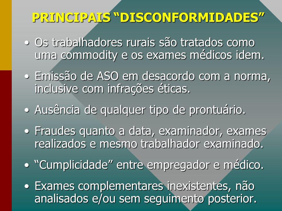 PRINCIPAIS DISCONFORMIDADES