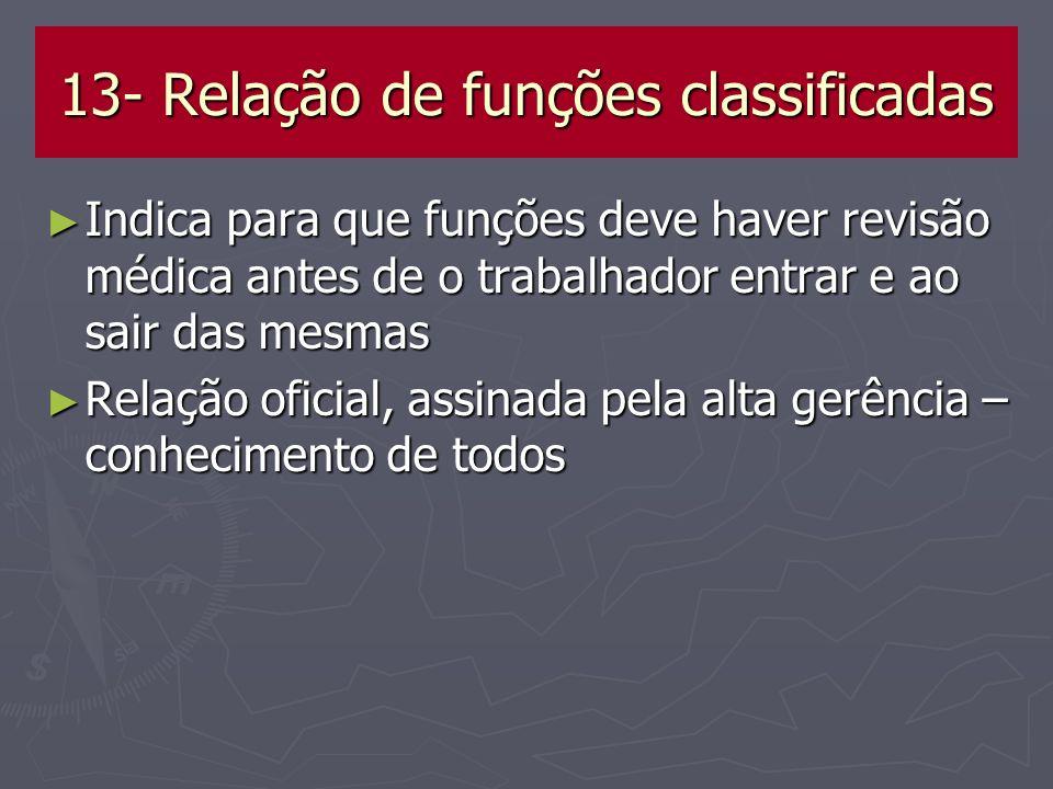13- Relação de funções classificadas