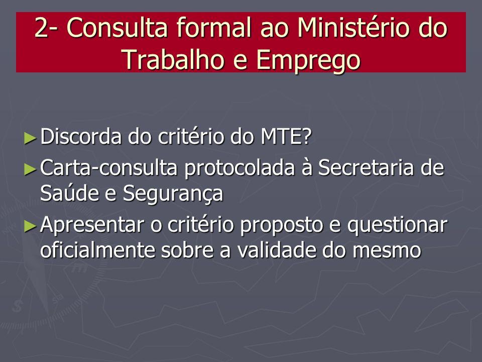 2- Consulta formal ao Ministério do Trabalho e Emprego