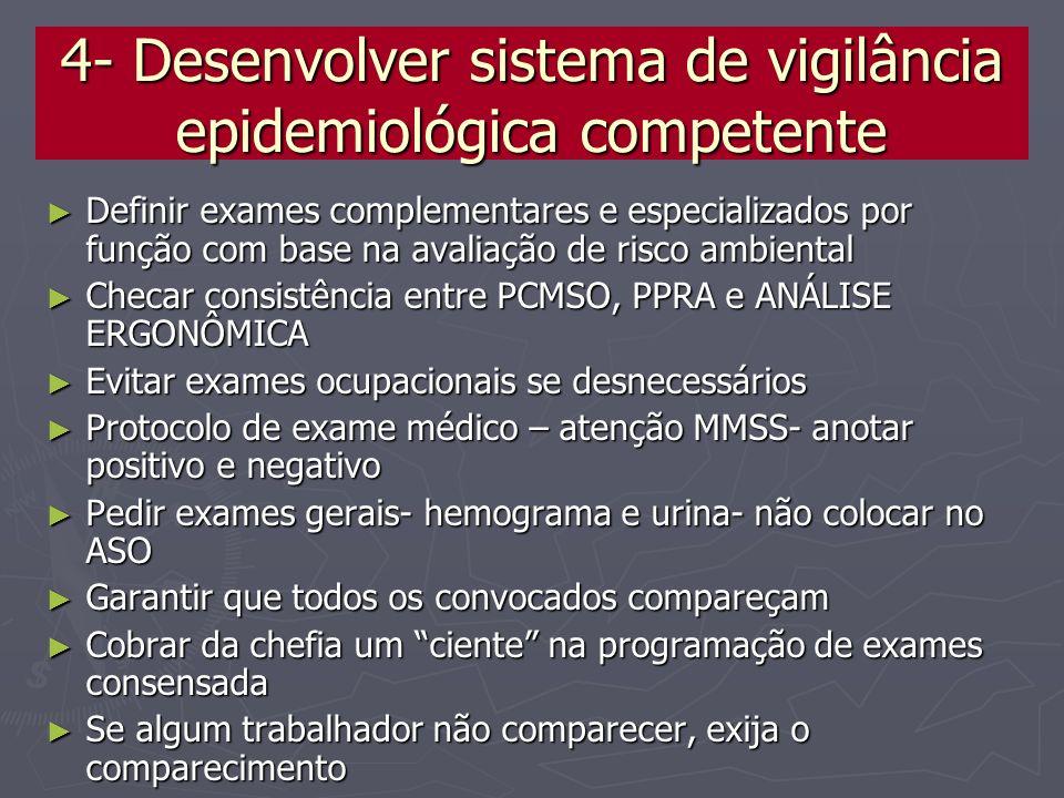 4- Desenvolver sistema de vigilância epidemiológica competente