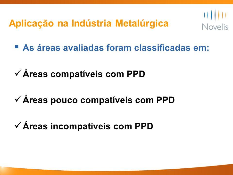 Aplicação na Indústria Metalúrgica