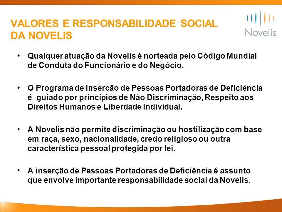 VALORES E RESPONSABILIDADE SOCIAL DA NOVELIS
