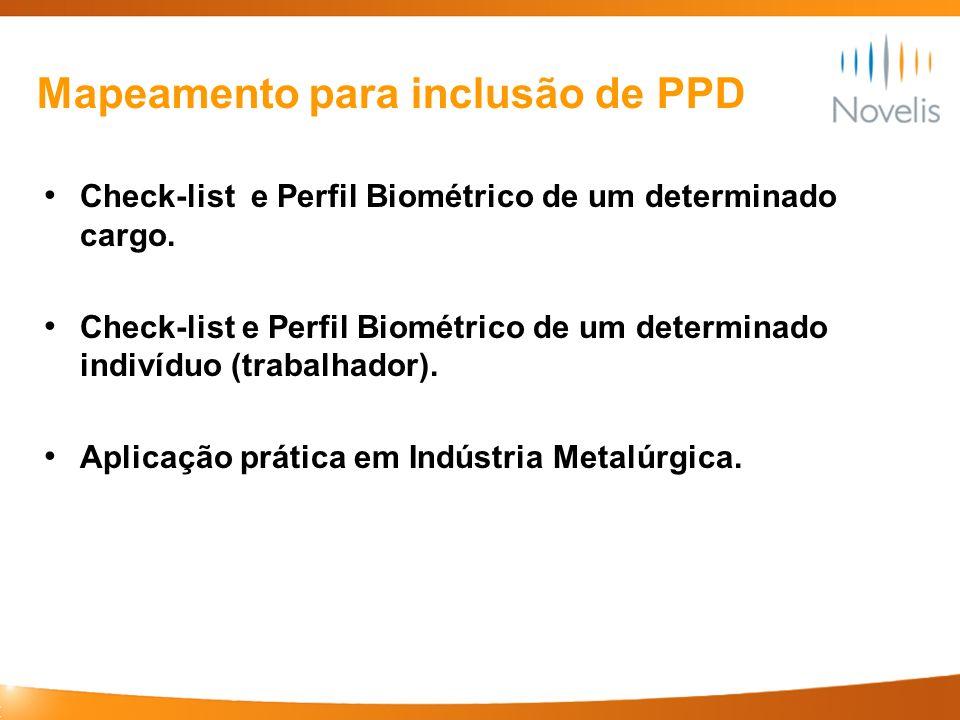 Mapeamento para inclusão de PPD