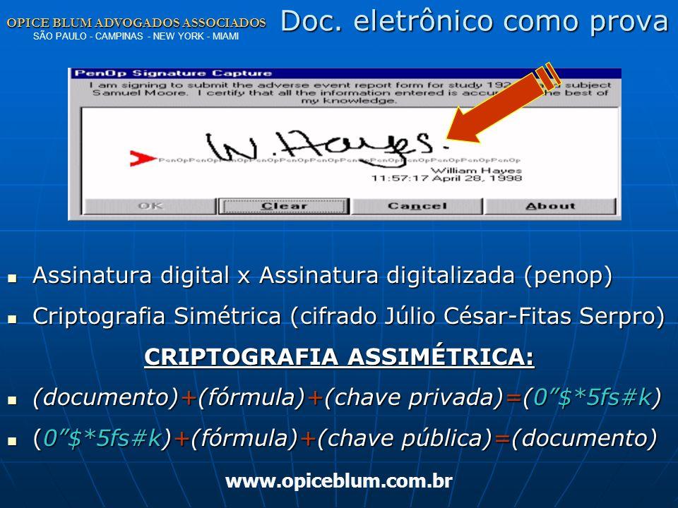 Doc. eletrônico como prova
