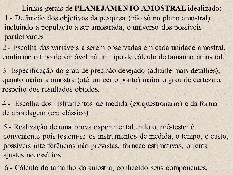Linhas gerais de PLANEJAMENTO AMOSTRAL idealizado: