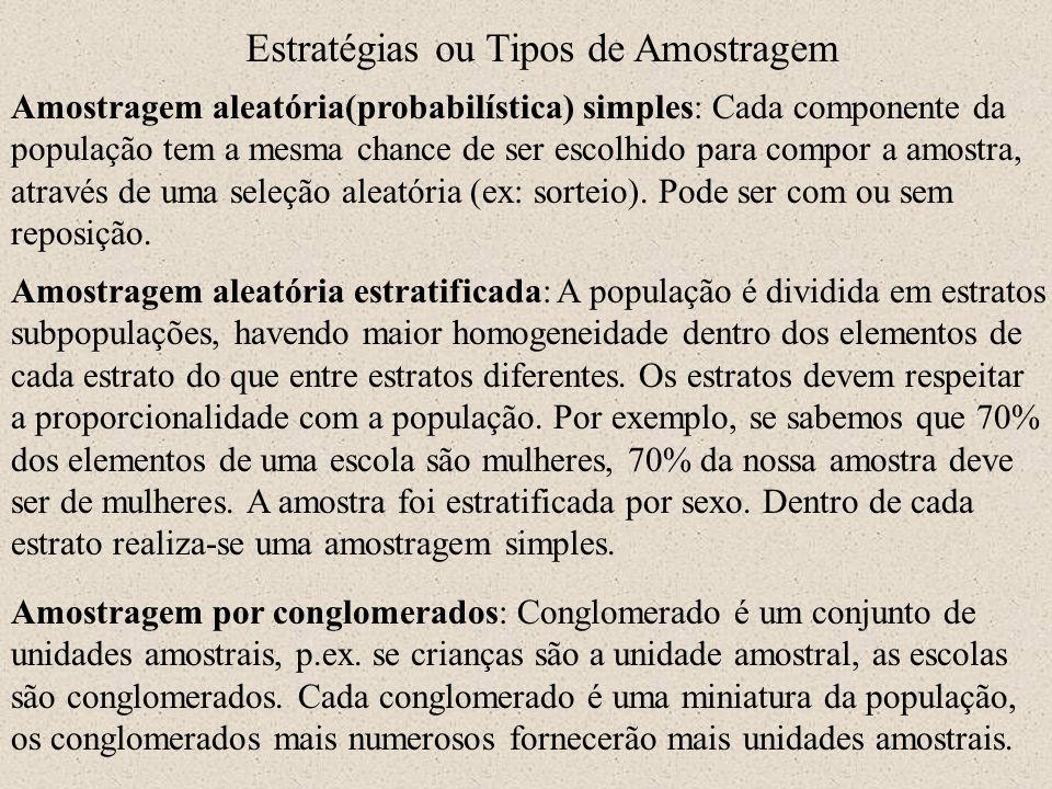 Estratégias ou Tipos de Amostragem