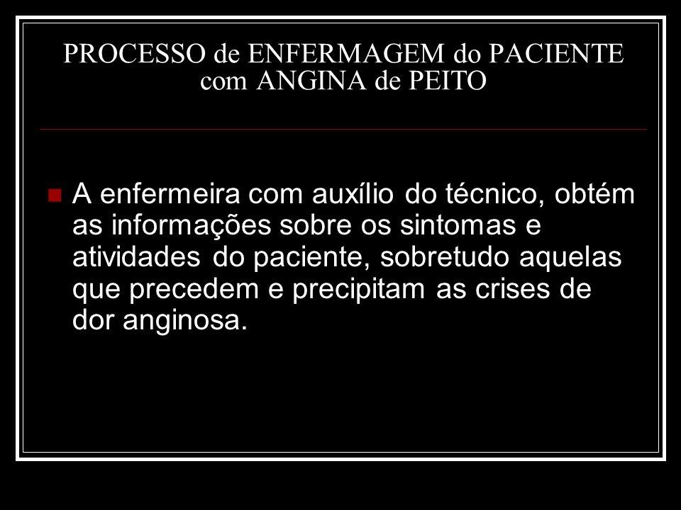 PROCESSO de ENFERMAGEM do PACIENTE com ANGINA de PEITO