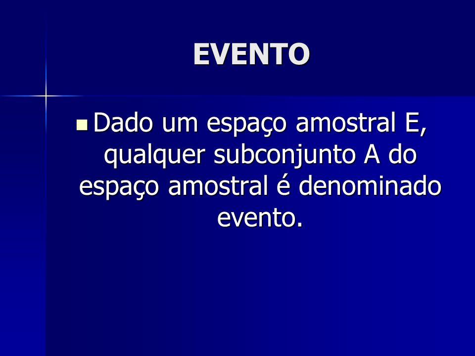 EVENTO Dado um espaço amostral E, qualquer subconjunto A do espaço amostral é denominado evento.