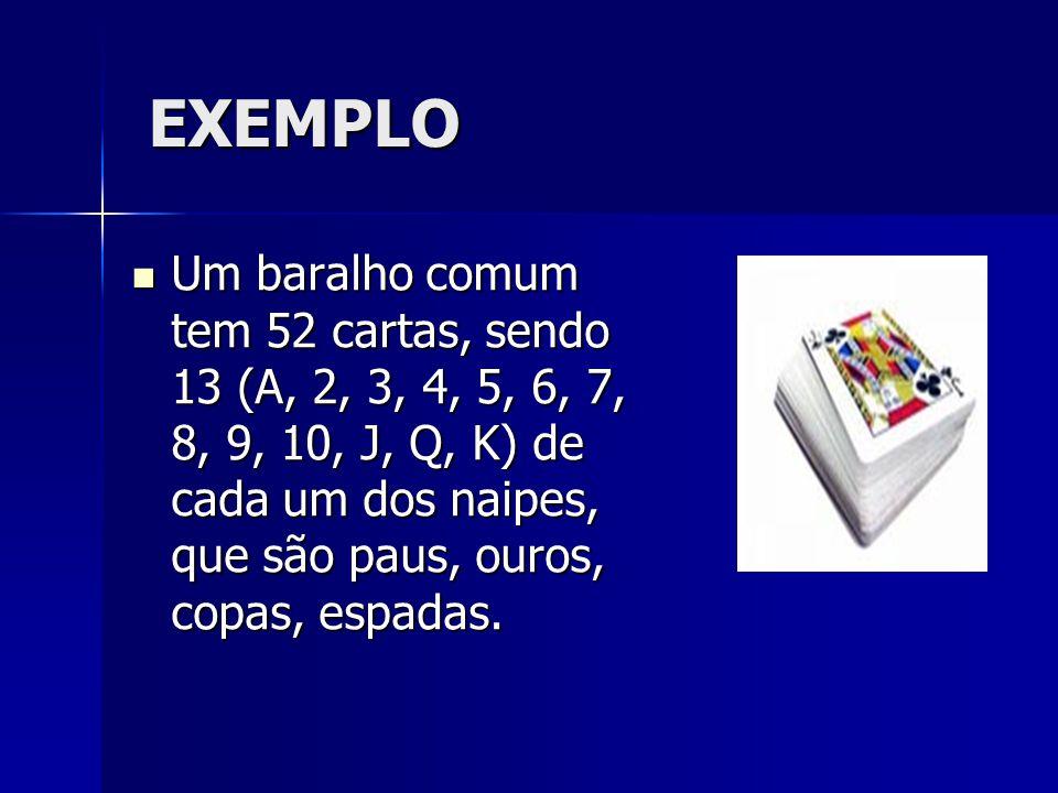 EXEMPLO Um baralho comum tem 52 cartas, sendo 13 (A, 2, 3, 4, 5, 6, 7, 8, 9, 10, J, Q, K) de cada um dos naipes, que são paus, ouros, copas, espadas.