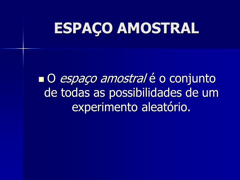 ESPAÇO AMOSTRAL O espaço amostral é o conjunto de todas as possibilidades de um experimento aleatório.