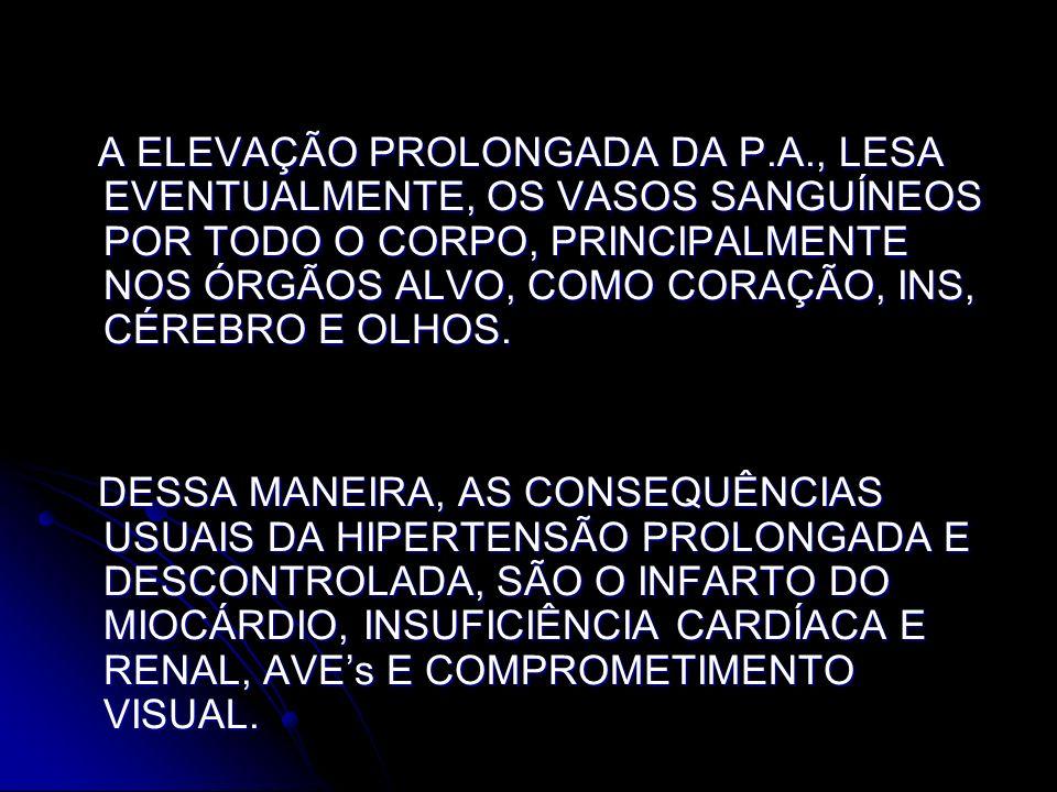 A ELEVAÇÃO PROLONGADA DA P. A