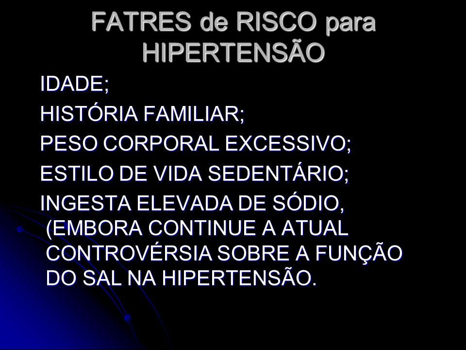 FATRES de RISCO para HIPERTENSÃO