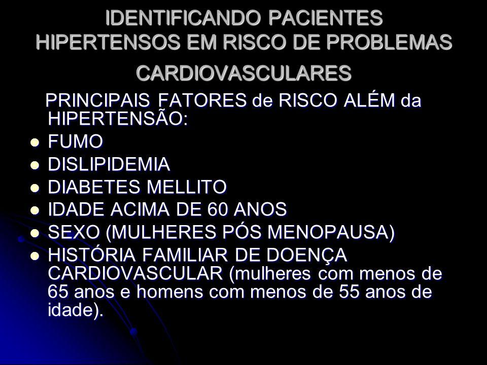 IDENTIFICANDO PACIENTES HIPERTENSOS EM RISCO DE PROBLEMAS CARDIOVASCULARES