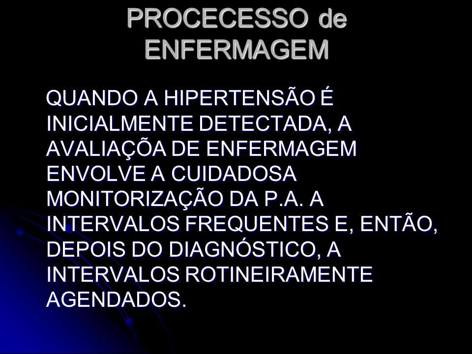 PROCECESSO de ENFERMAGEM