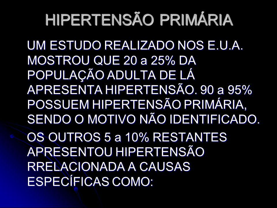 HIPERTENSÃO PRIMÁRIA