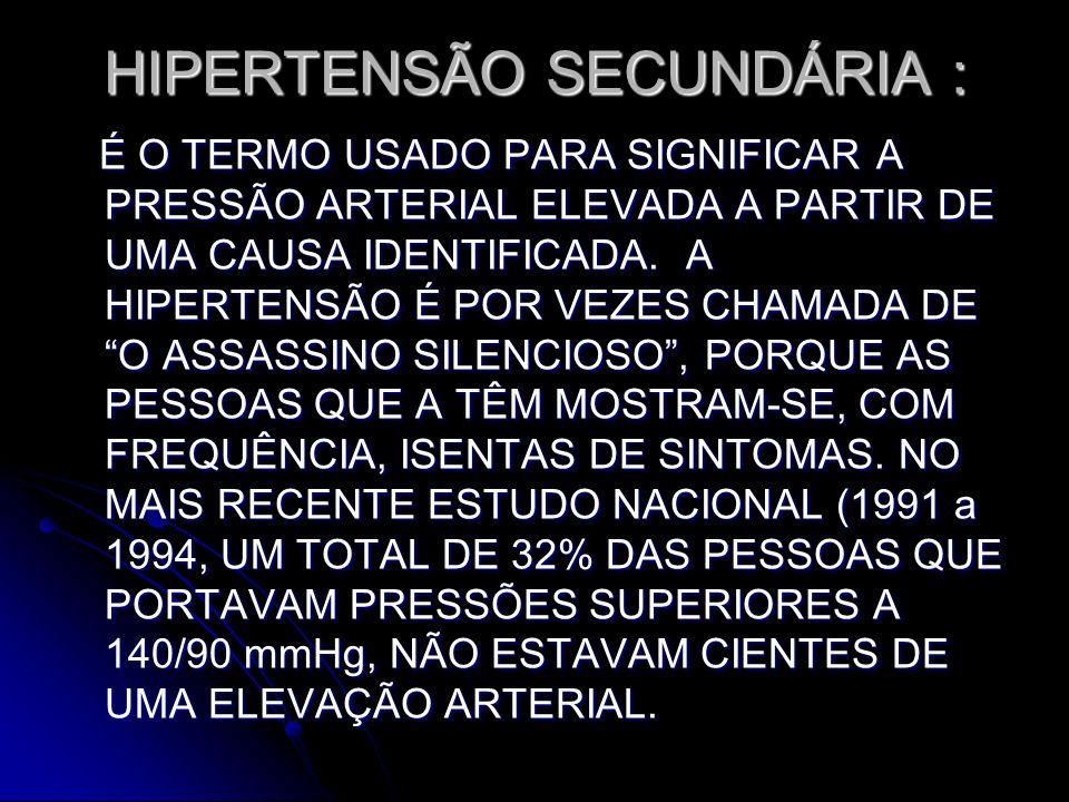 HIPERTENSÃO SECUNDÁRIA :