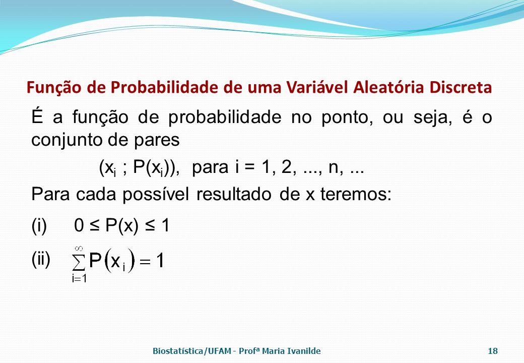Função de Probabilidade de uma Variável Aleatória Discreta