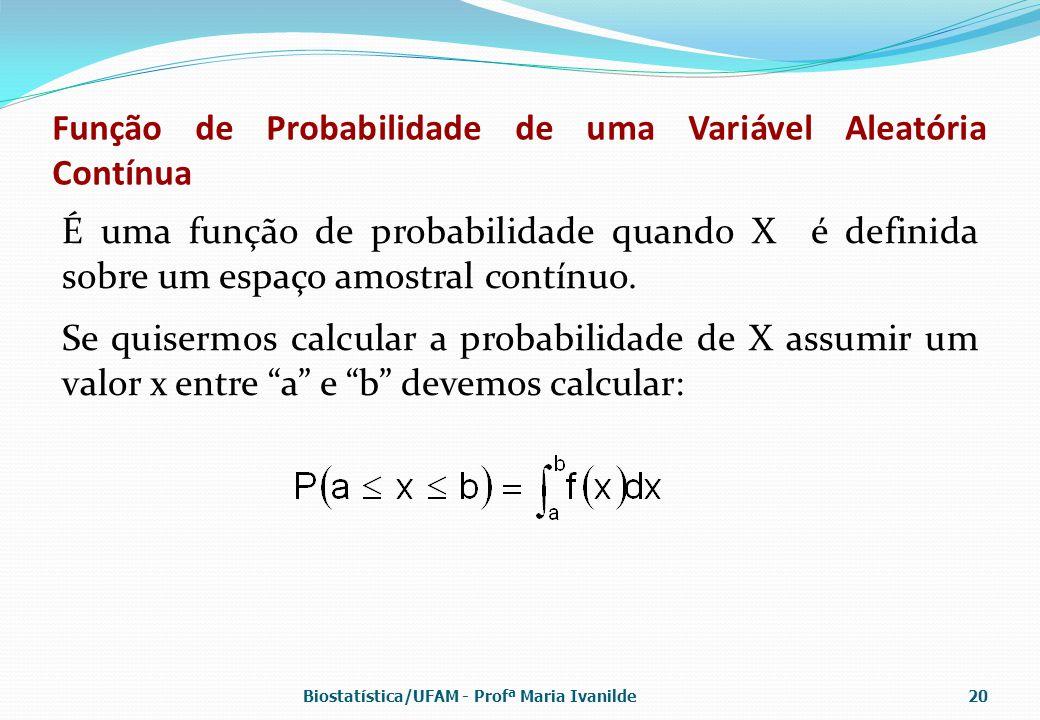 Função de Probabilidade de uma Variável Aleatória Contínua