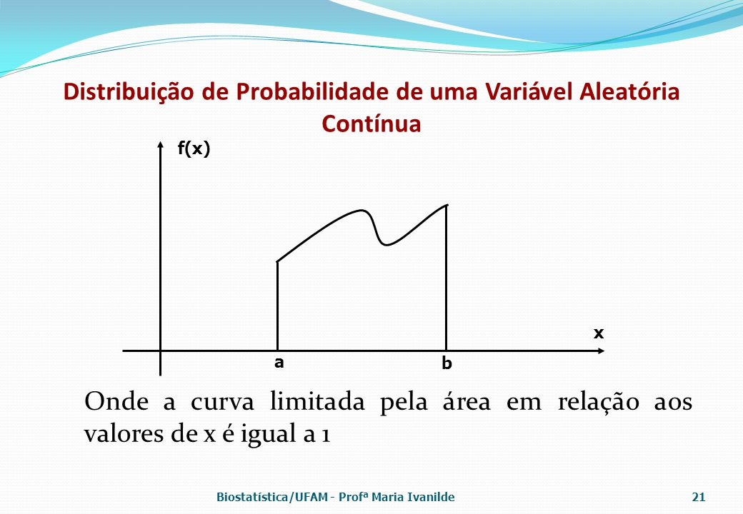 Distribuição de Probabilidade de uma Variável Aleatória Contínua