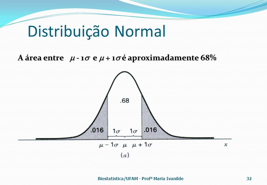 Distribuição Normal A área entre  - 1 e  + 1 é aproximadamente 68%